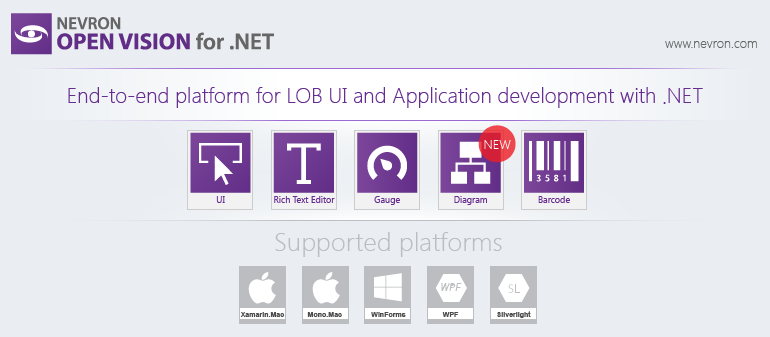 Nevron releases Open Vision for  NET 2015 1 - SD Times