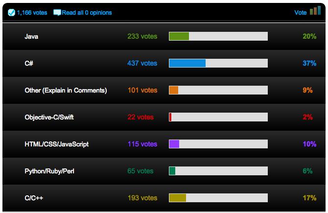 0825.sdt-poll-poll