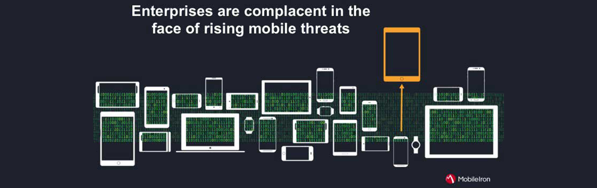 Report: Attacks on enterprise mobile devices, apps on the