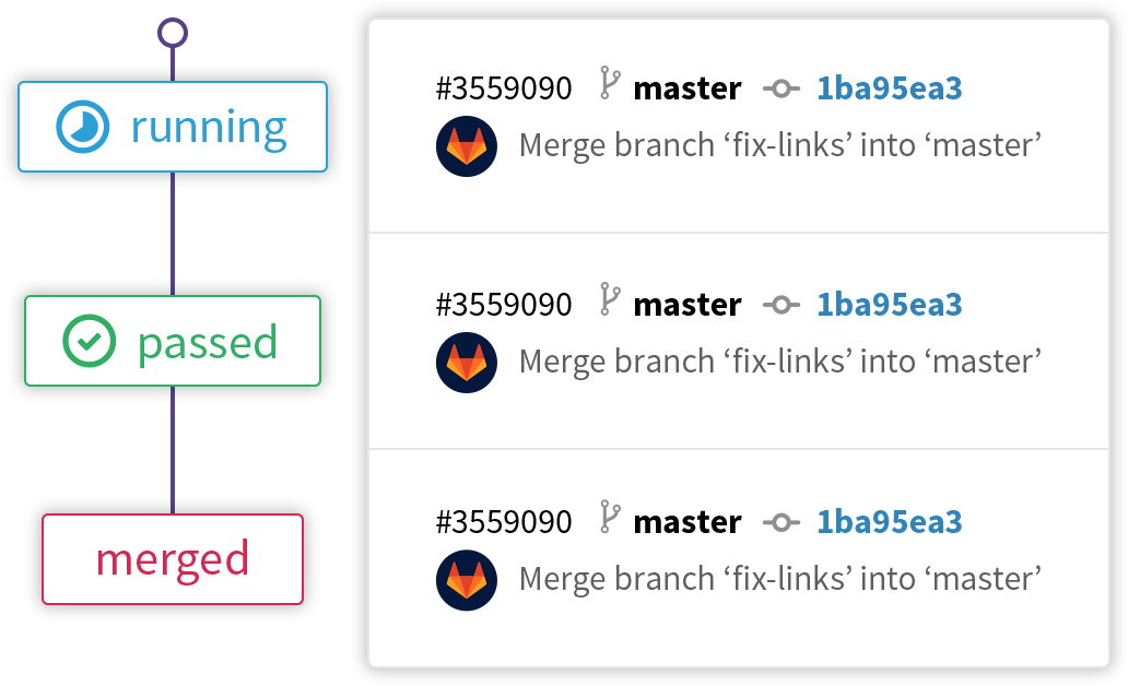 GitLab Archives - Page 4 of 5 - SD Times