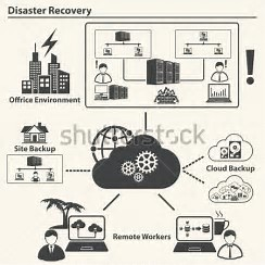 Still Using Disaster Recovery? Here's Why Your Ops Should Be Active/Active