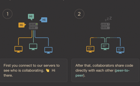 GitHub open sources new text editor for code collaboration - SD Times