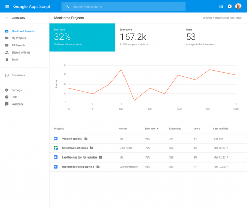 Google releases Dashboard, API and Command Line Interface