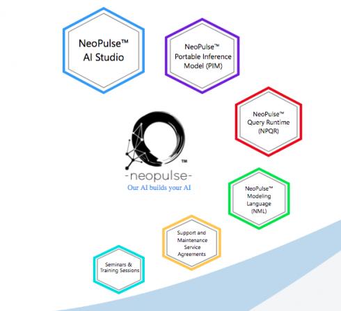 DimensionalMechanics launches AI programming language - SD Times