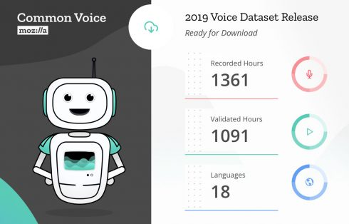 Mozilla: Common Voice is now the largest publicly available