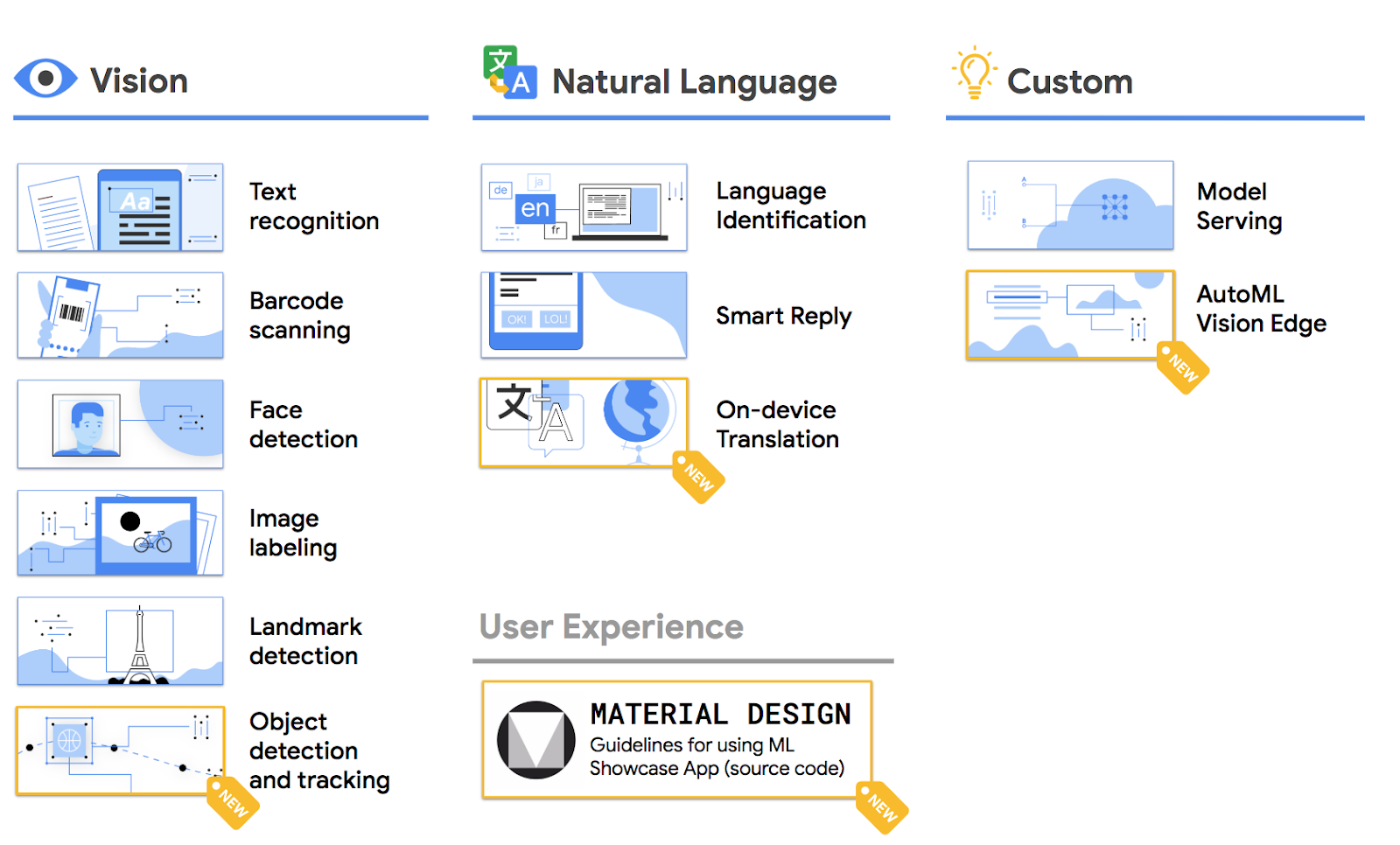 Google releases four new machine learning APIs for developers