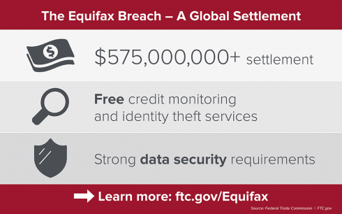 Equifax agrees to pay at least $575 million in data breach