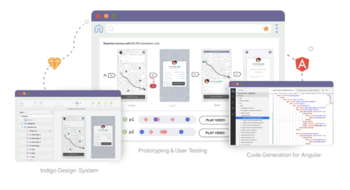 SD Times news digest: Microsoft and Infragistics bring new UI to Blazor, Instana always-on profiling for production PHP and Python apps, and RapidAPI testing
