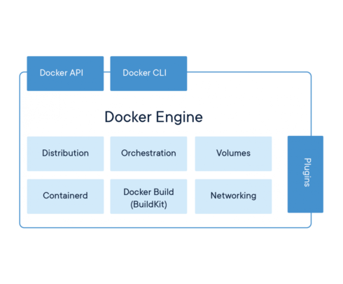 Kubernetes to deprecate Docker container runtime in v1.22