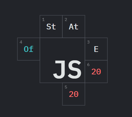 State of JavaScript 2020 report reveals shakeup among popular frameworks