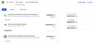 A look at the budget for Google Chrome's Web Framework & Tools Performance Fund