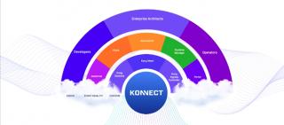 Kong Konnect platform