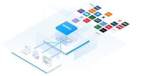 CData announces newest update: CData Connect 2021