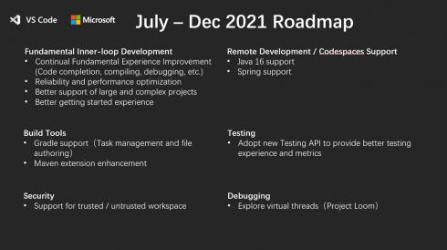 Roadmap of Java in Visual Studio Code
